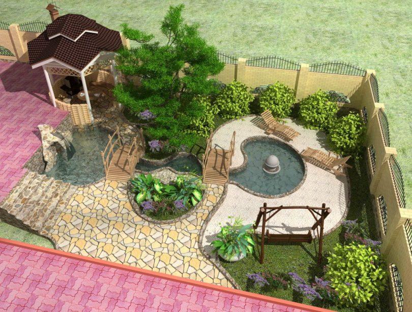 Планирование двора