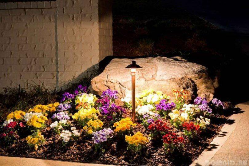 декоративные садовые светильники