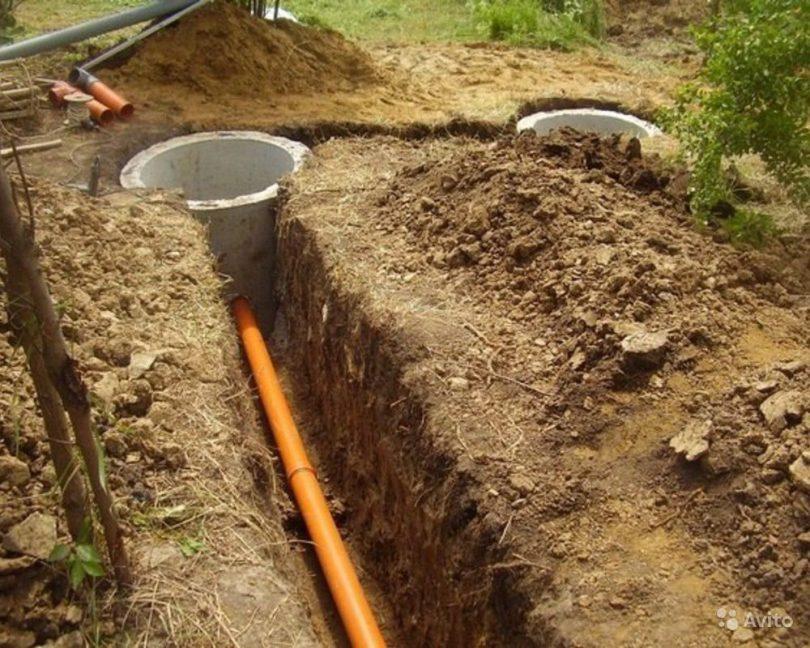 выгребная яма канализация