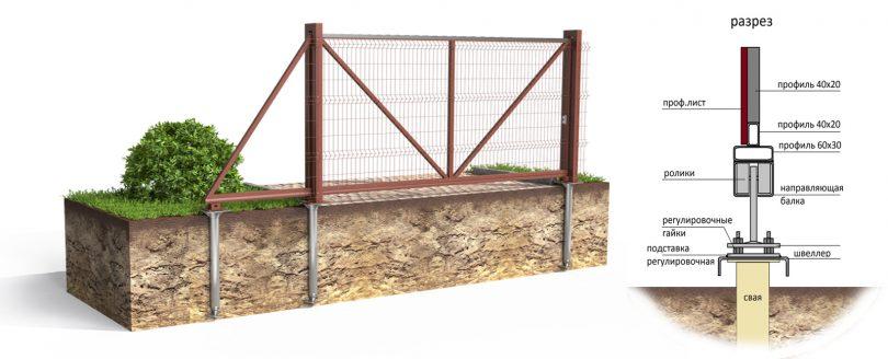 сваи под забор
