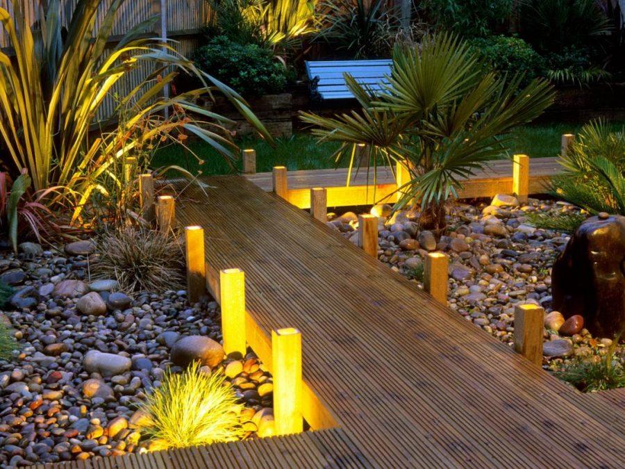 Как выбрать действительно хорошие светильники для наружного освещения
