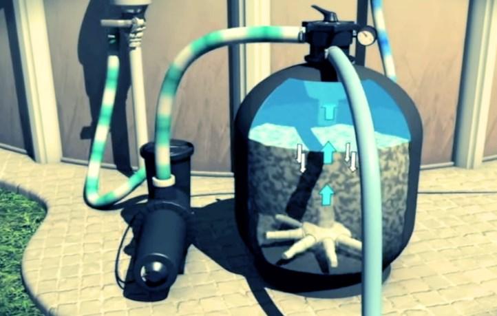 Песочный фильтр для бассейна: разновидности, как обслуживать и как сделать своими руками