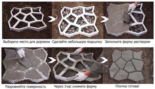 формы дорожек под бетон