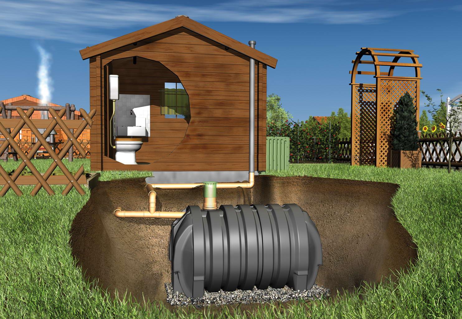 Как сделать выгребную яму для туалета на улице8