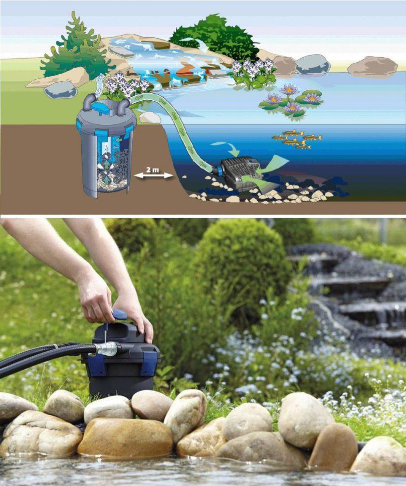 Фильтр для садового пруда своими руками 57